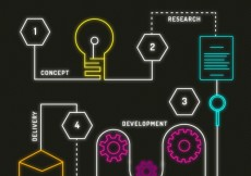 Free vector Infographic timeline in neon style #1599