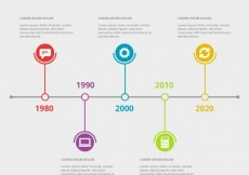 Free vector Colorful timeline infographic #10954