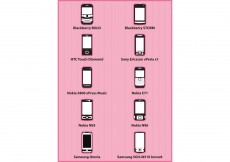 Free vector Phone icons #8712