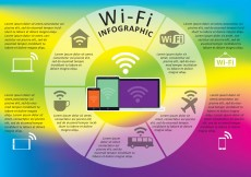 Free vector Wi-Fi Infographic #10817
