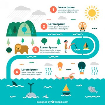 Free vector Water cycle infographic #17470