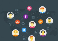 Free vector Social media network with avatars #29399