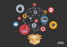 Free vector Vector Internet of Things #28838