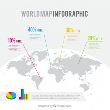 Free vector Infographic worldmap template #1268
