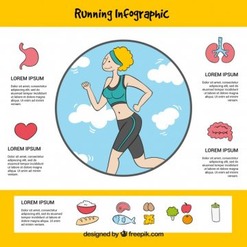 Free vector Infography of the benefits of running #970