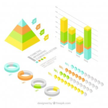 Free vector Isometric pack of infographics elements #2295