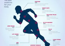 Free vector Running infographic with male silhouette and red dots #5057