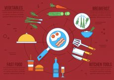 Free vector Free Vector Food Icons #19317
