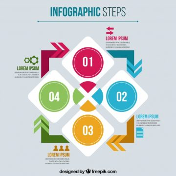 Free vector Infographic steps with arrows and shapes #23215