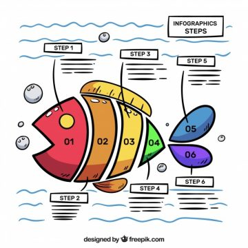 Free vector Fun infographic template with fish #24102