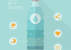 Free vector Mineral water infographic #3168