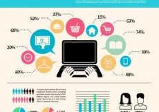 Free vector Shopping infographic #685