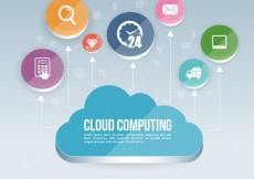 Free vector Cloud computing infographic #4547
