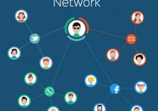 Free vector Social network infographic #6238