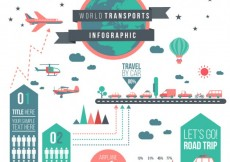 Free vector World transports infographic #6012