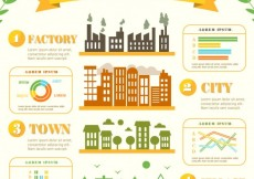 Free vector Ecological infographic template #12497