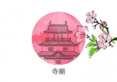 Free vector Free Drawn Chinese Temple Vector #15171