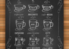 Free vector Hand drawn types of coffee #15888
