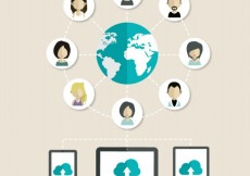 Free vector Social networking people #12771