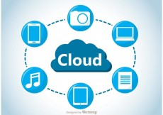 Free vector Cloud Computing Concept Vector #27933