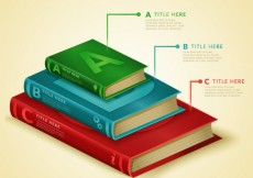 Free vector Education infographic with stacked books #21437