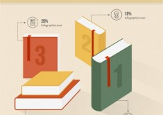 Free vector Education infographics #22539