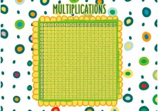 Free vector Hand Drawn Multiplication Math Table Vector #24095