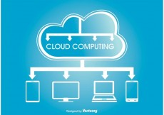 Free vector Cloud Computing Concept Illustration #33460