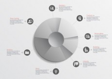 Free vector White pie chart template #29576