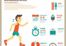 Free vector Flat infographic with methods for running #5075