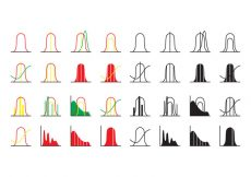 Free vector Free Distribution Curve Icon Vector #6909