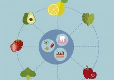 Free vector Healthy benifits background #15547