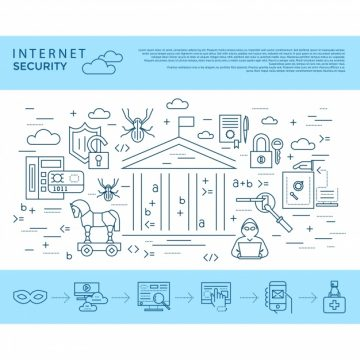 Free vector Internet security background #18300