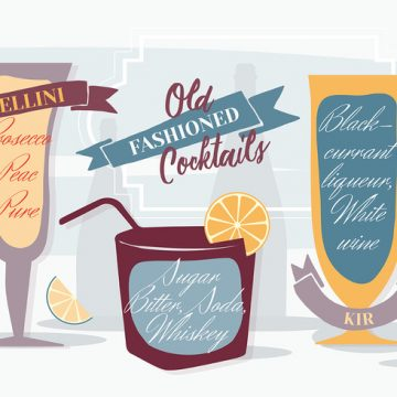 Free vector Free Various Old Fashioned Cocktails Vector Background #21775