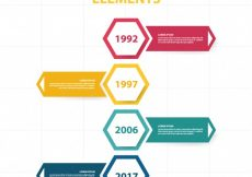 Free vector Corporate infographic elements with progress concept #23454